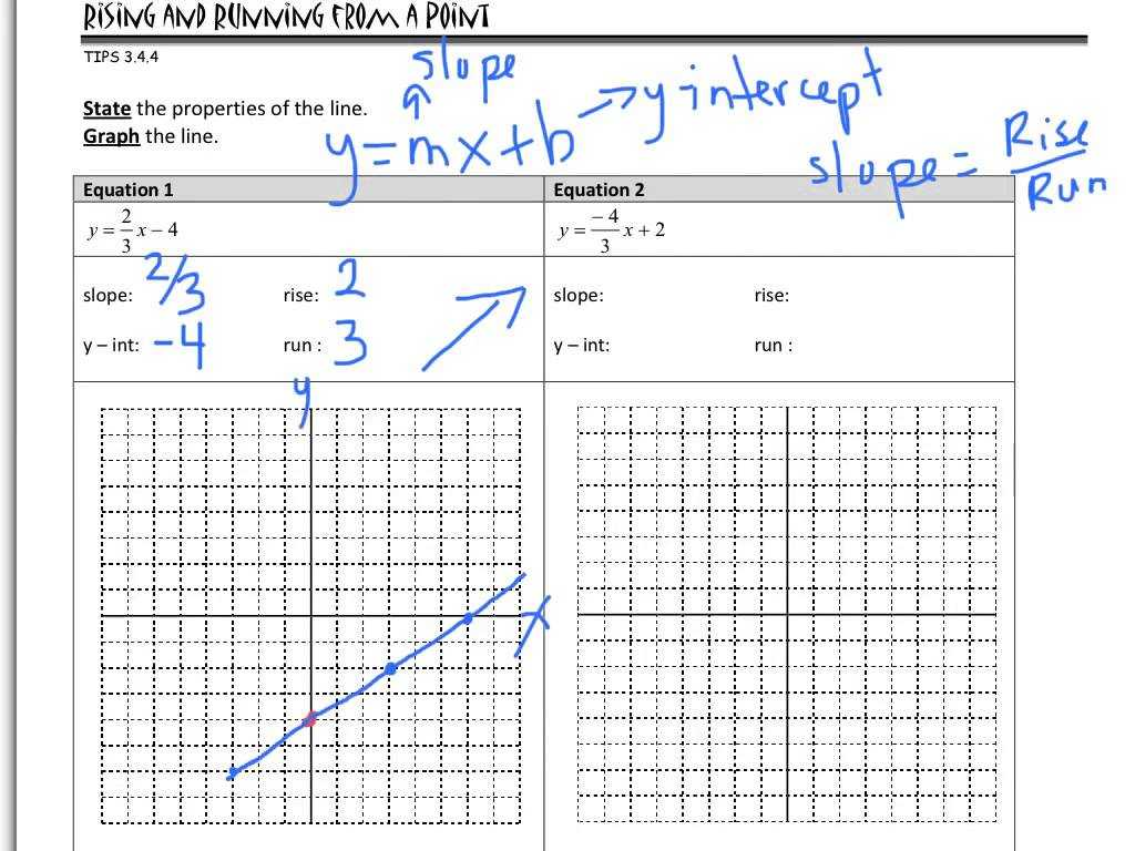 Graphing Acceleration Worksheet Also Graphing An Equation Of A Line