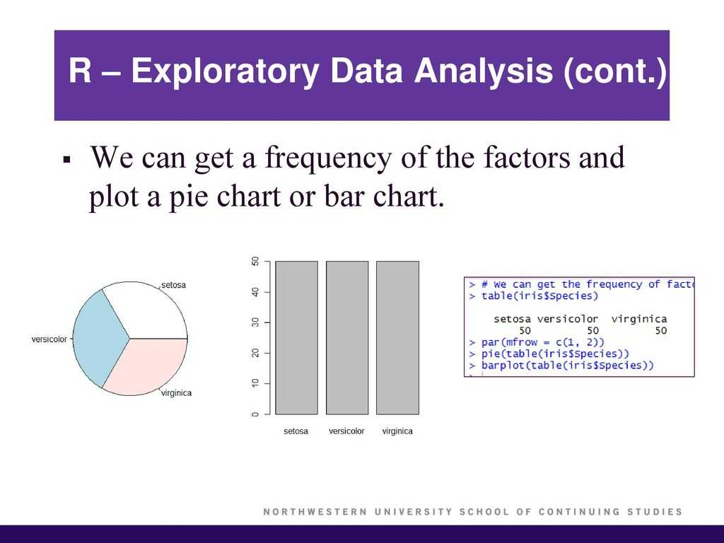 Graphing and Data Analysis Worksheet Answers as Well as Predict 422 Practical Machine Learning Ppt Video Online D
