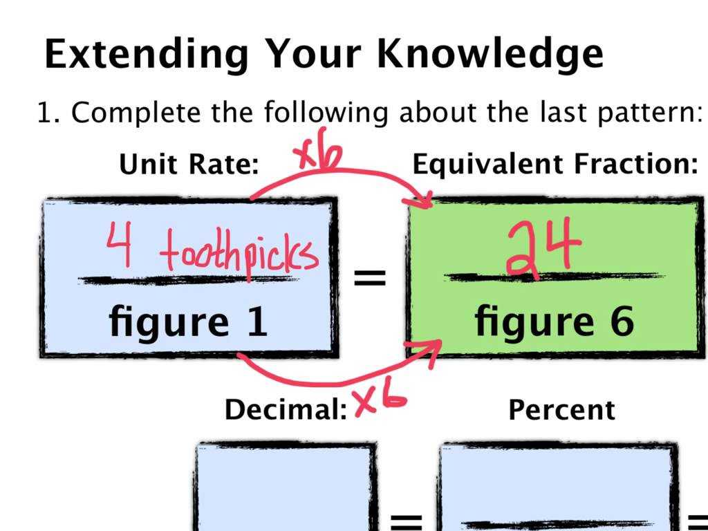 Graphing and Data Analysis Worksheet Answers or Patterning Tables Graphs and Introducing Linear Equations