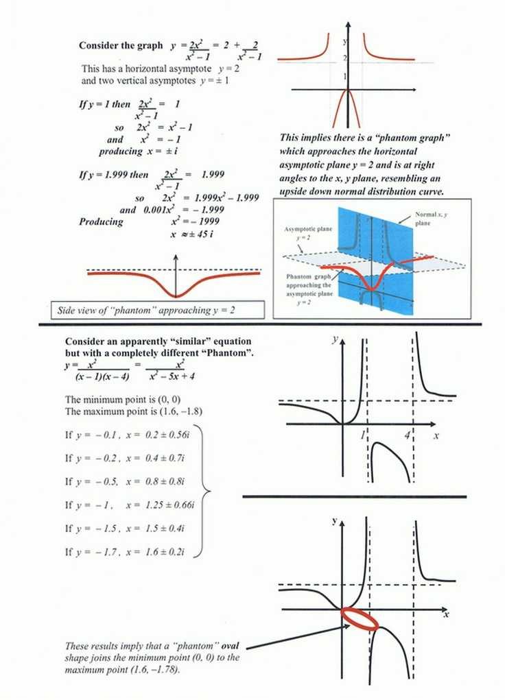 Graphing Rational Functions Worksheet 1 Horizontal asymptotes Answers and 14 Best Rational Function Project Images On Pinterest