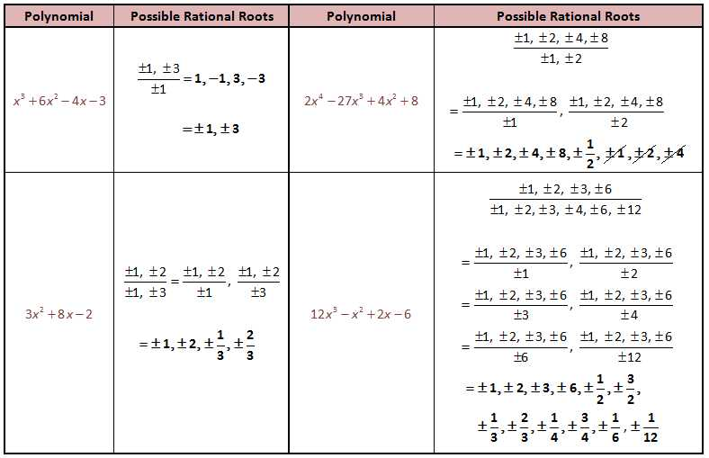 Graphing Rational Functions Worksheet 1 Horizontal asymptotes Answers or Unique Graphing Rational Functions Worksheet New Graphs Rational