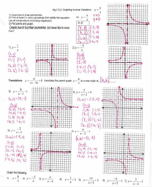 Graphing Rational Functions Worksheet Answers with Worksheets 42 Beautiful Graphing Rational Functions Worksheet Full