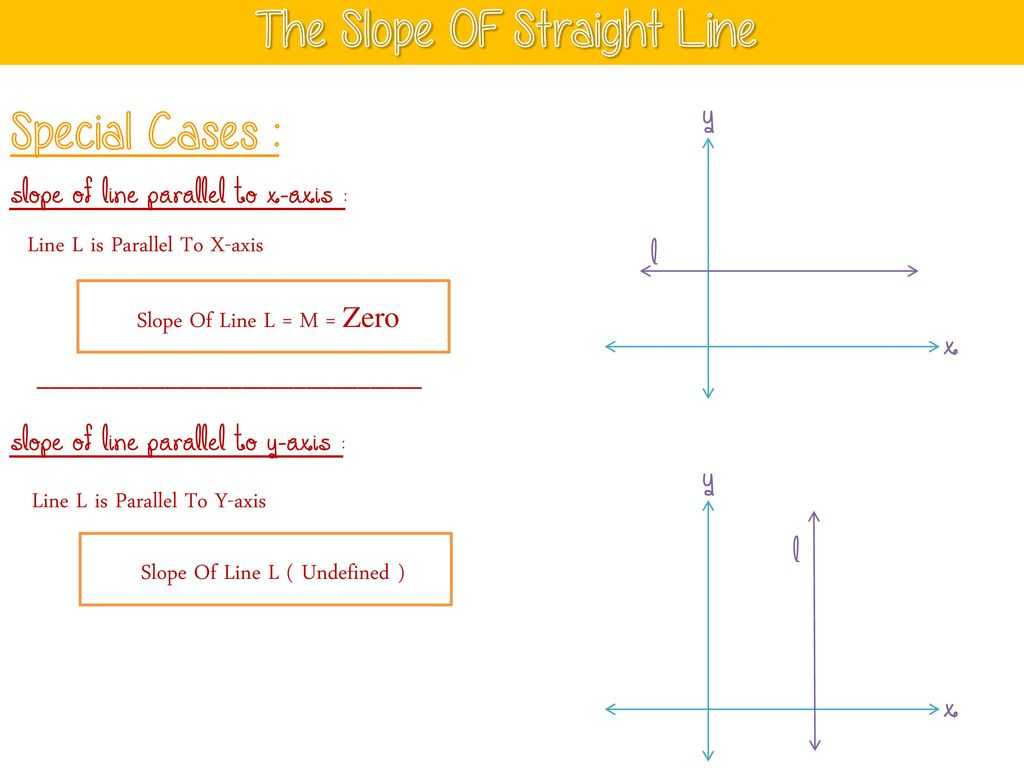 Graphing Systems Of Linear Inequalities Worksheet Also Geometry Unit 3rd Prep Ali Adel Ppt