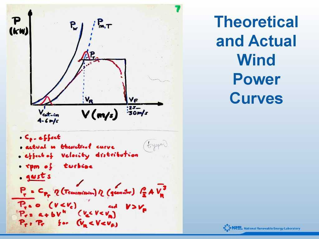 Heating and Cooling Curves Worksheet Also Wind Energy Technology Lecture 8 Online Presentation