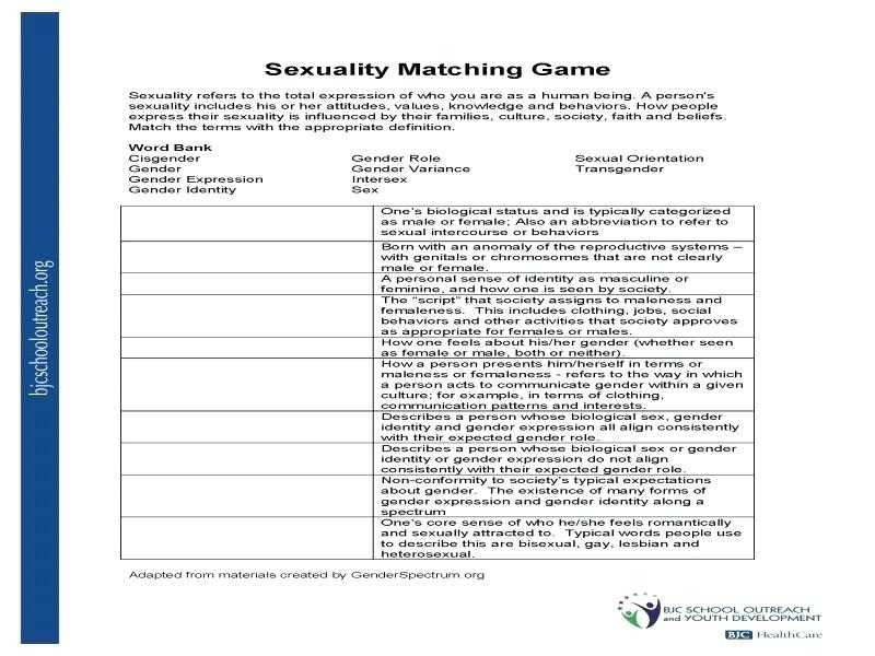 High School Health Worksheets Pdf Also Healthy Relationships Worksheets Healthy Relationships Worksheets