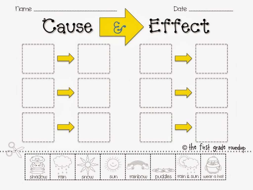 Identifying theme Worksheets Along with Cause and Effect Worksheets for Kindergarten Image Collectio