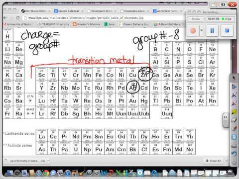 Ionic Compounds Worksheet Along with Naming Ionic Pounds with Transition Metals