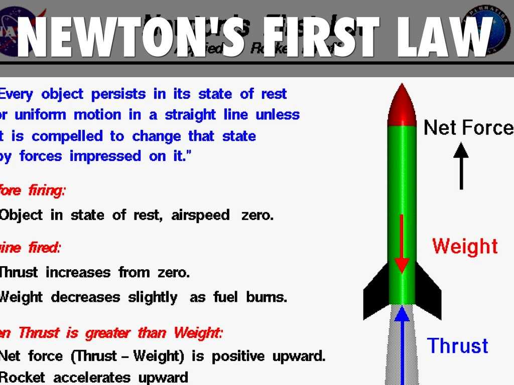 Isaac Newton's 3 Laws Of Motion Worksheet together with Newtonampaposs Law Of Motion by Holly Hedgepeth
