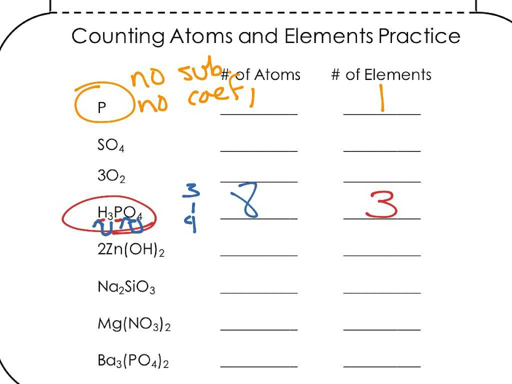 Isotopes Ions and atoms Worksheet 1 Answer Key and Development atomic theory Worksheet Graphing Worksheets O