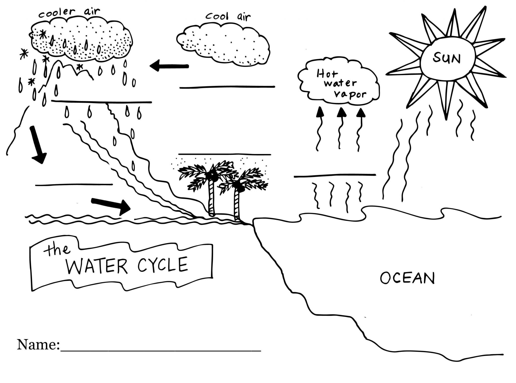 Label the Water Cycle Worksheet as Well as Label the Water Cycle Diagram Worksheet Gallery Worksheet Math for