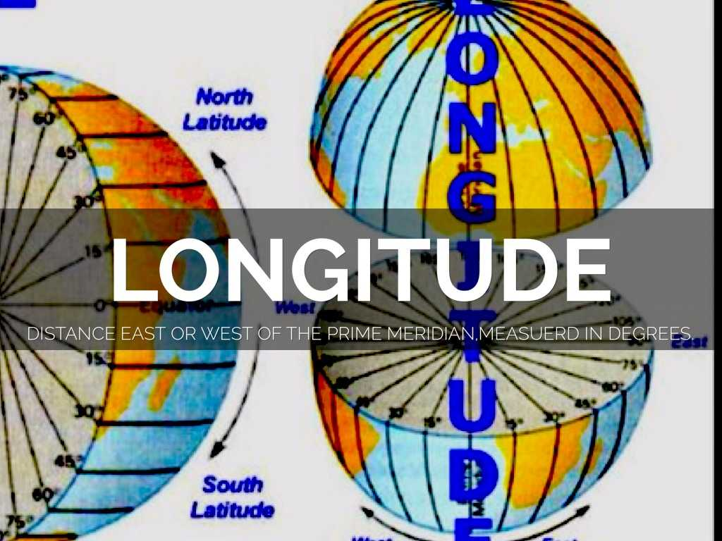 Latitude and Longitude Practice Worksheets Along with Map Skills Vocabulary by