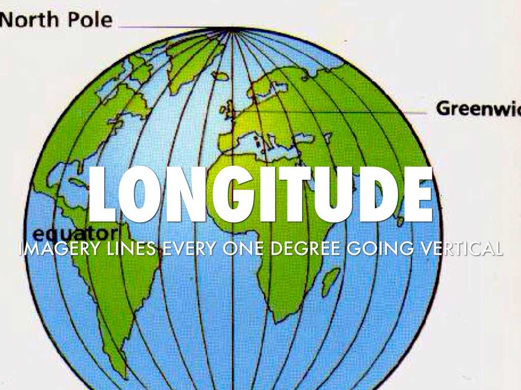 Latitude and Longitude Practice Worksheets together with Map Skills Vocabulary by