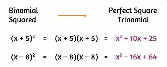 Light Waves Chem Worksheet 5 1 Answer Key Also Worksheet Template Ideas