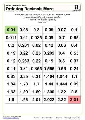 Math Decimal Worksheets and Math Decimal Worksheets ordering Decimals Color Worksheet American