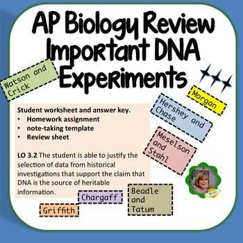 Molecular Genetics Worksheet Along with 358 Best Science Dna Images On Pinterest