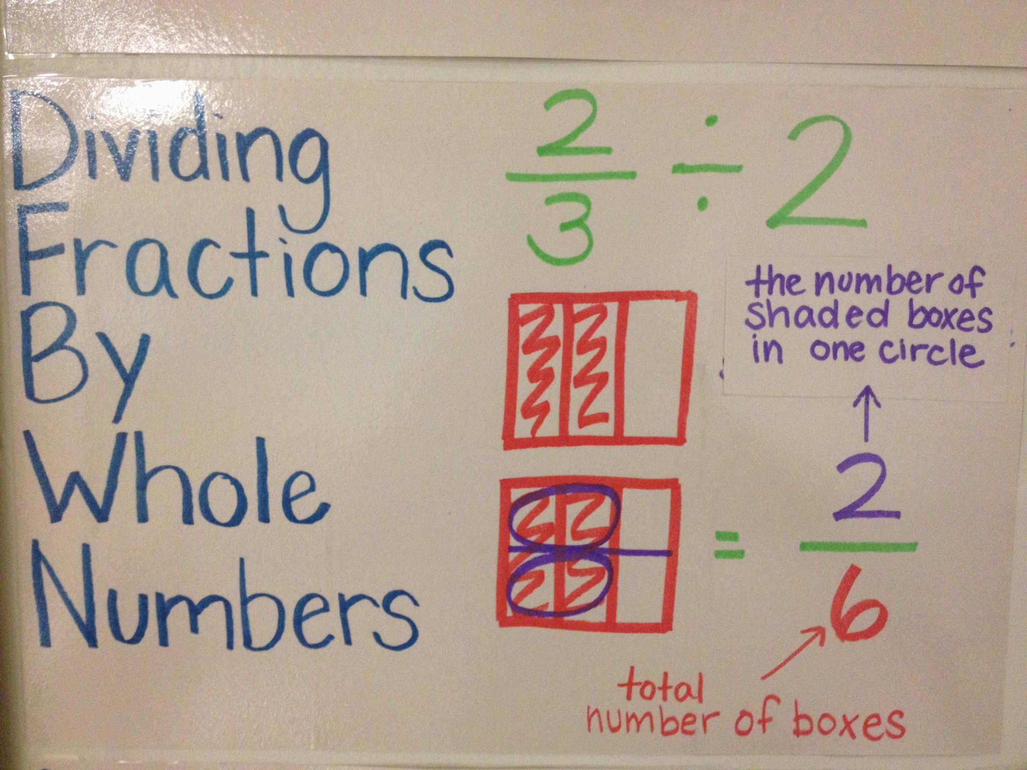 Multiplying Decimals by whole Numbers Worksheet together with 14 Fresh Math Fractions Worksheets