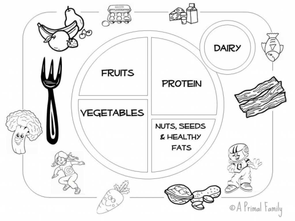 My Plate Gov Worksheet Along with Healthy Habits Coloring Pages Foods Grig3org