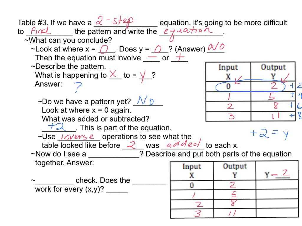 Percent Worksheets Grade 7 or Input Output Worksheets Super Teacher Worksheets