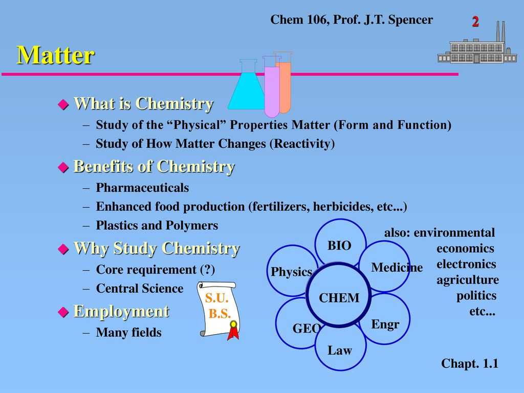 Physical and Chemical Properties and Changes Worksheet Along with Che 106 General Chemistry Ppt