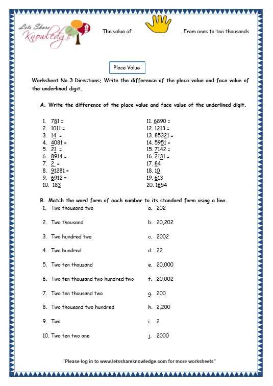 Place Value Worksheets Grade 5 as Well as Grade 3 Maths Worksheets 5 Digit Numbers 2 4 Place Value and Face
