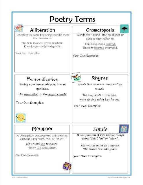 Poetry Worksheets Printable or 149 Best Poetry Kids Images On Pinterest