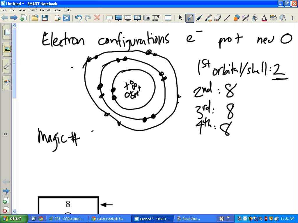 Protons Neutrons and Electrons Practice Worksheet or Electron Configuration Basic Introduction Youtube Dizisports