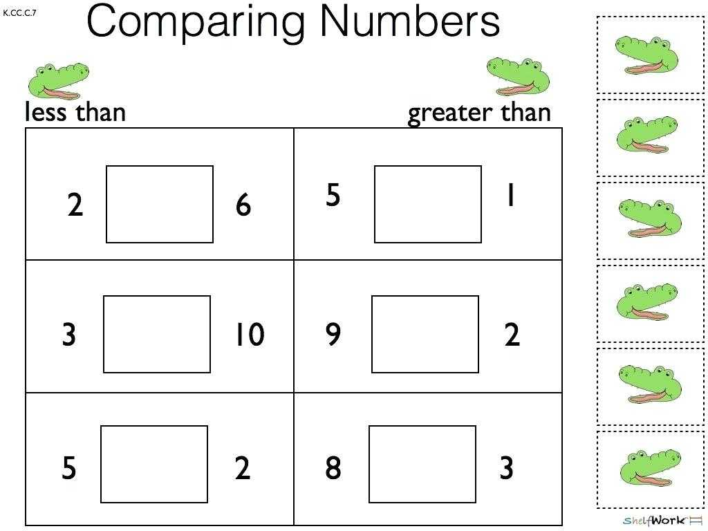 Punnett Square Worksheet 1 Key as Well as Paring Numbers Worksheets 1st the Best Worksheets Image C