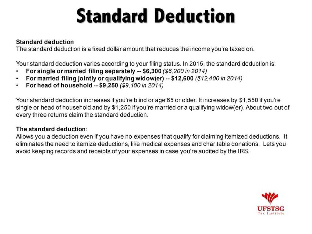 Sales Tax and Discount Worksheet Also Free Itemized Tax Deduction Worksheet Informationac