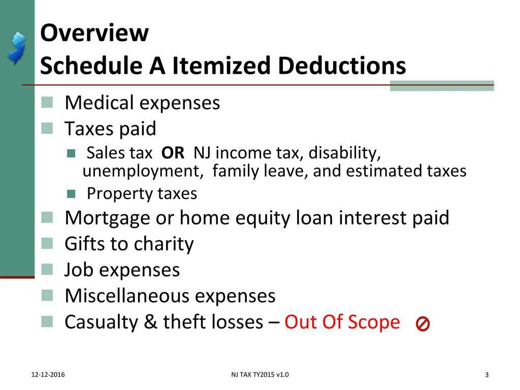 Sales Tax and Discount Worksheet and 2017 Tax Itemized Deductions Bing Images