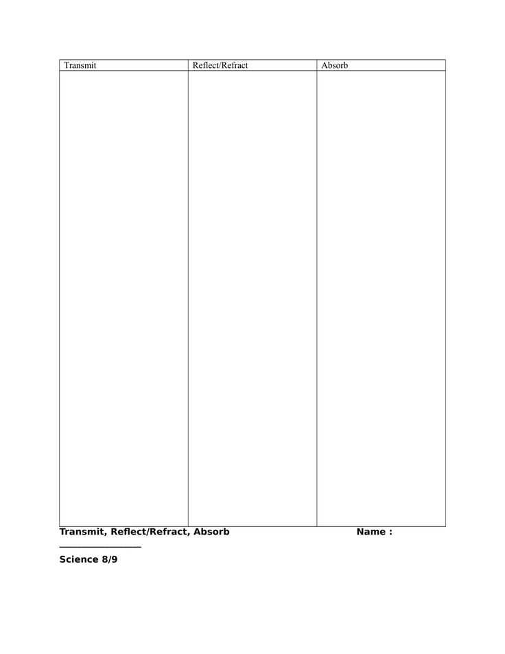 Science 8 Electromagnetic Spectrum Worksheet Answers with 12 Best Grade 8 Science Alberta Images On Pinterest