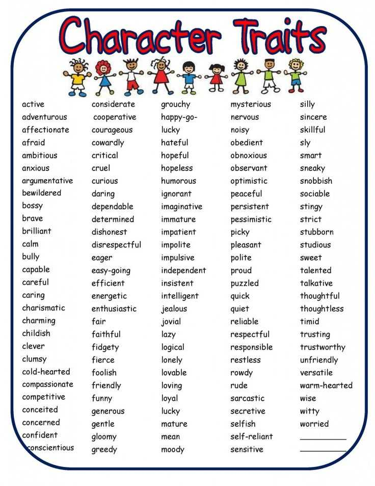 Self Love Worksheet together with Worksheets 46 Lovely Characterization Worksheet Hd Wallpaper