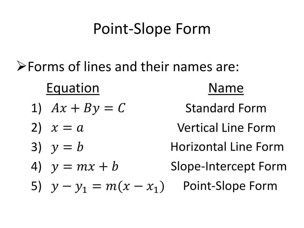 Slope Intercept form Practice Worksheet or Math 0322 Intermediate Algebra Unit 4 Ppt