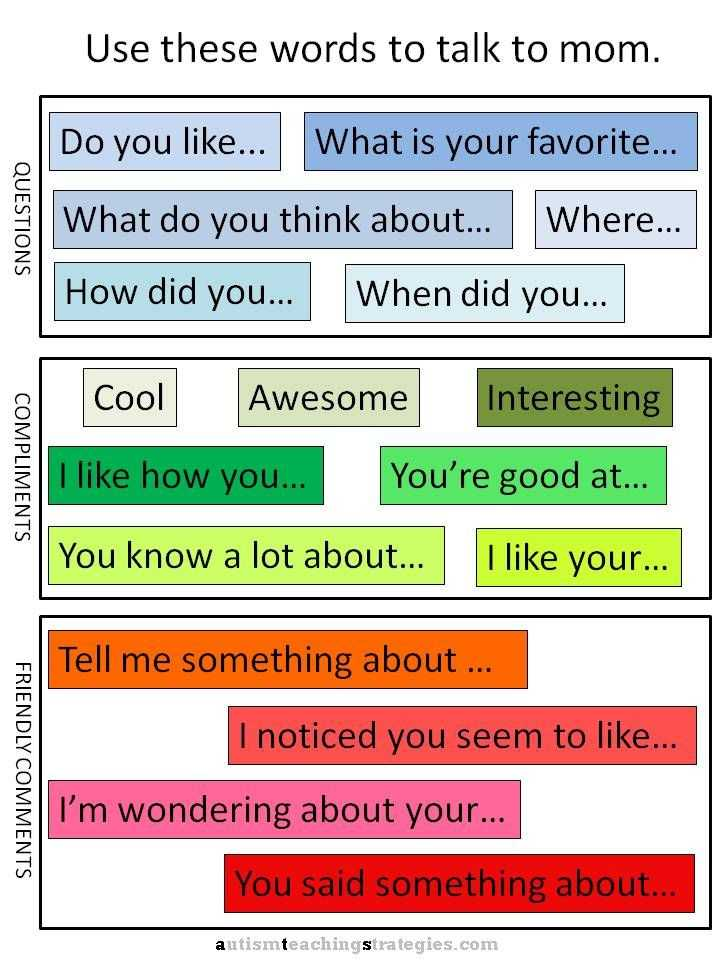 Social Skills Worksheets for Middle School Along with 455 Best Pragmatic social Language Images On Pinterest