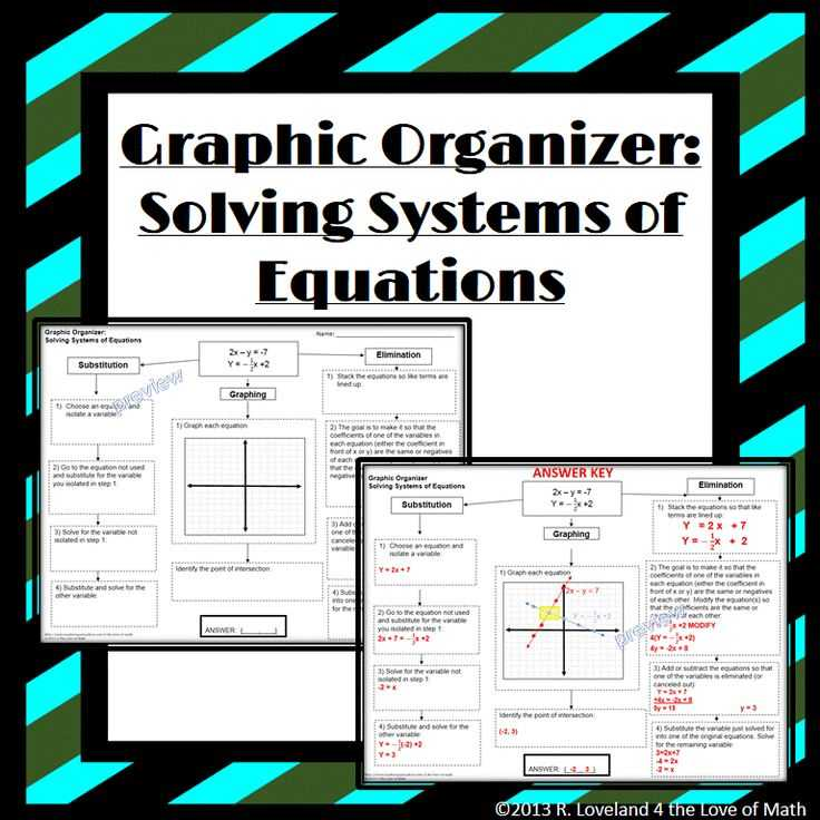 Solving Systems Of Equations by Elimination Worksheet Pdf and 32 Best Systems Of Equations Images On Pinterest