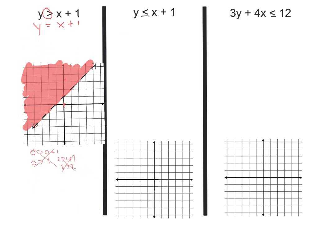 Solving Systems Of Equations by Graphing Worksheet Answers Along with Graphing Two Variable Inequalities