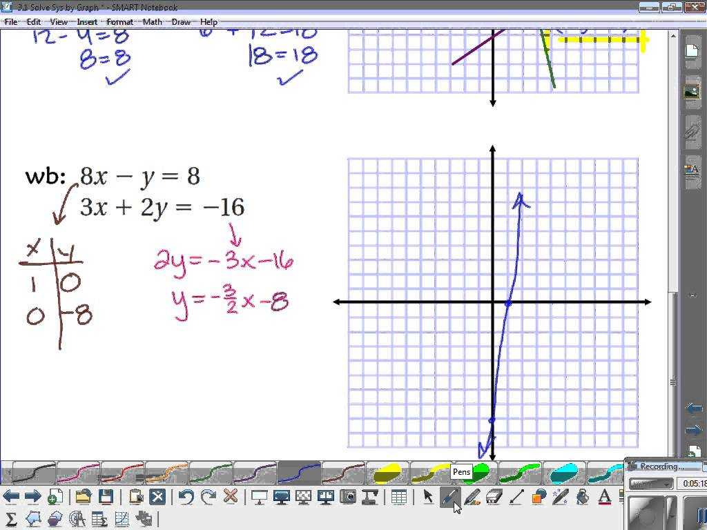 Solving Systems Of Equations by Graphing Worksheet Answers as Well as 31 solve Systems Of Equations by Graphing