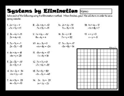 Solving Systems Of Equations by Substitution Word Problems Worksheet with Best solving Systems Equations by Substitution Worksheet