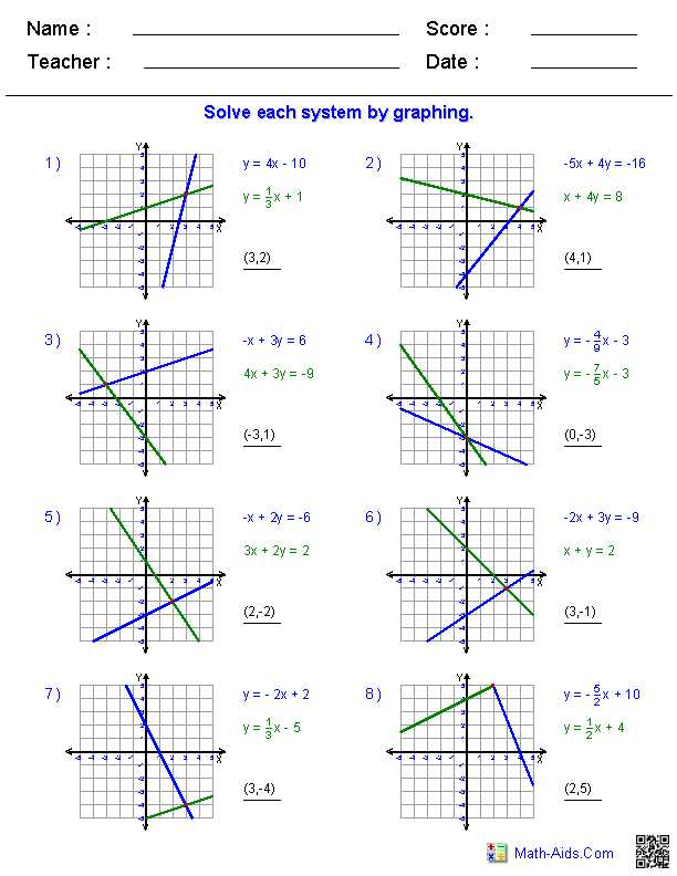 Solving Systems Of Linear Inequalities Worksheet Along with Fresh Graphing Linear Inequalities Worksheet Elegant Linear