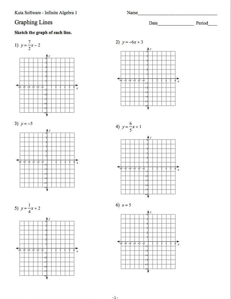 Solving Systems Of Linear Inequalities Worksheet Along with Graphing Systems Linear Inequalities Worksheet Inspirational