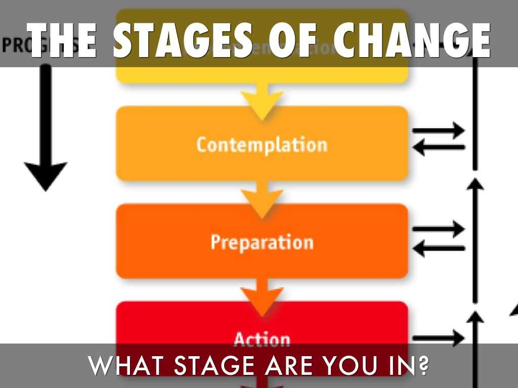 Stages Of Change In Recovery Worksheets or Ready for A Change by Kevin Grassi