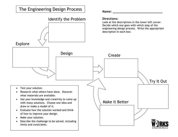 Stem Activity Worksheets Also 46 Best Stem Engineering Images On Pinterest