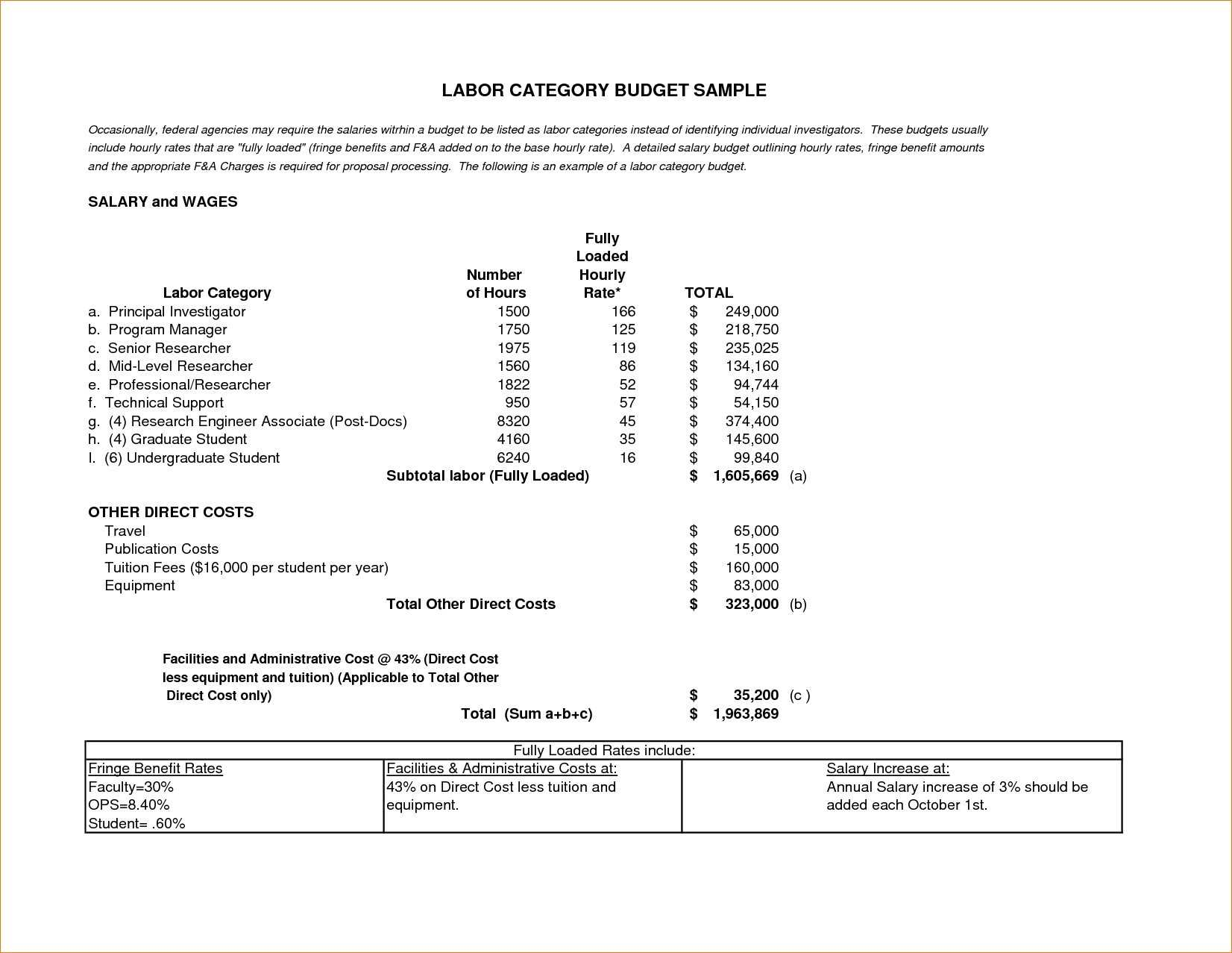 Student Budget Worksheet together with Personal Proposal Template Alanscrapleftbehind