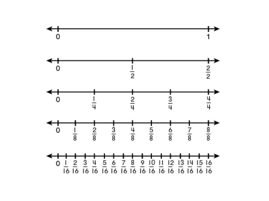The Age Of Jackson Section 3 Worksheet Answers Also Unique Free Fraction Worksheets for 3rd Grade Collection W