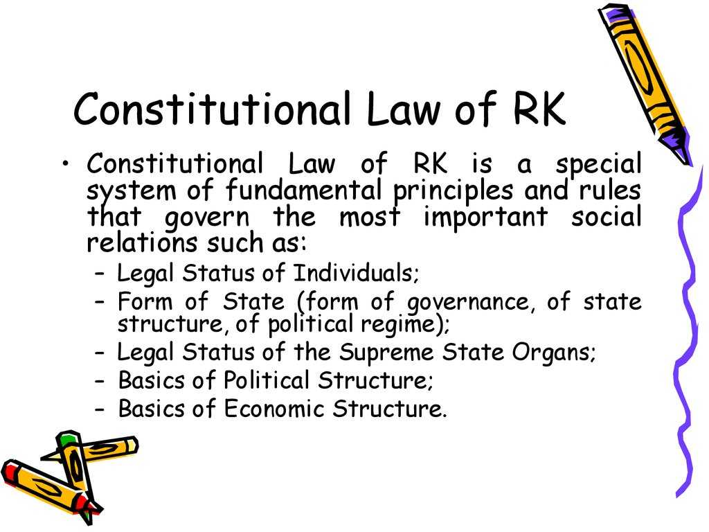 The Constitutional Convention Worksheet as Well as Constitutional Law Of Rk Online Presentation