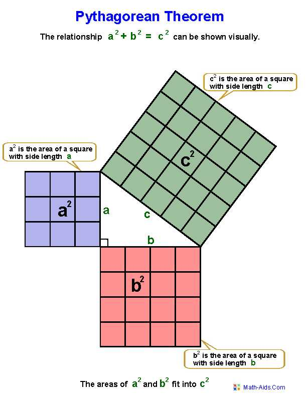 The Pythagorean theorem Worksheet Answers as Well as Pythagorean theorem Worksheets