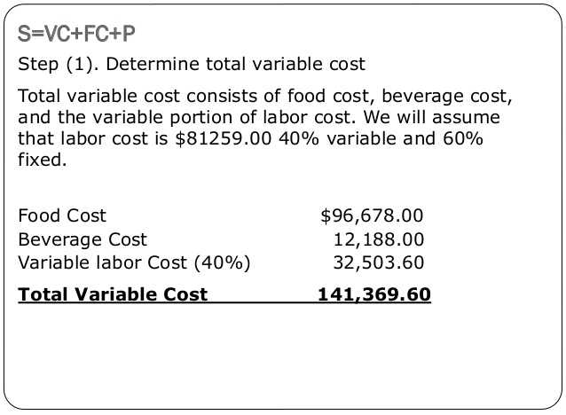 The True Cost Of Ownership Worksheet Answers Along with Food and Beverage Cost Control