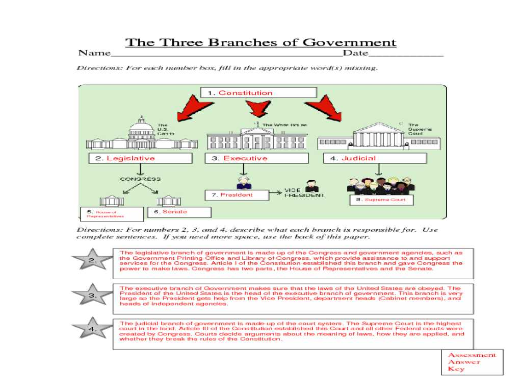 Three Branches Of Government Worksheet and Branches Government Worksheet Super Teacher Worksheets