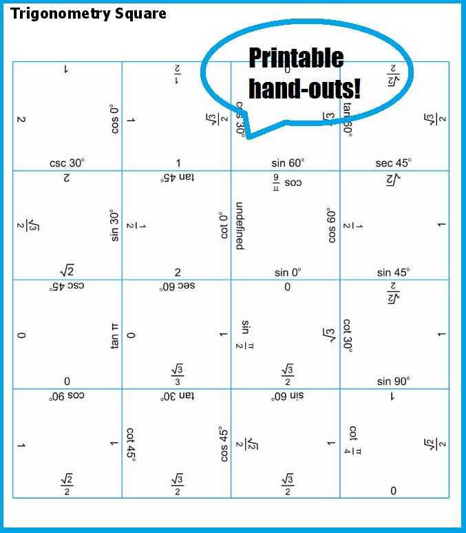 Trigonometry Worksheets with Answers together with 200 Best Geometry Trig Images On Pinterest
