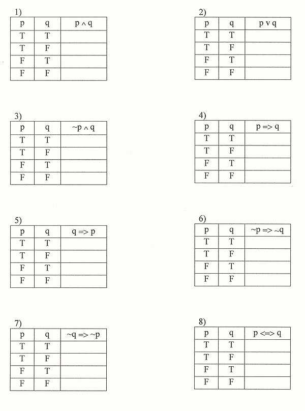 Truth Table Worksheet with Answers and Truth Table Worksheet A5df9e312a9b Battk
