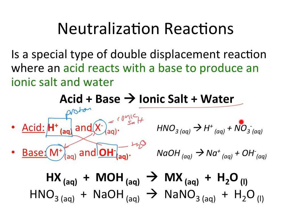 Types Of Chemical Reactions Worksheet Answer Key